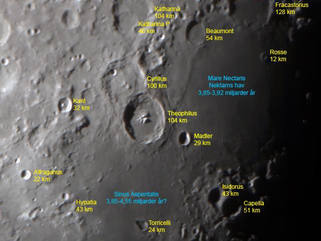 venus avstånd till månen